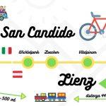 San Candido Lienz con tappa al Mondo Bontà Loacker