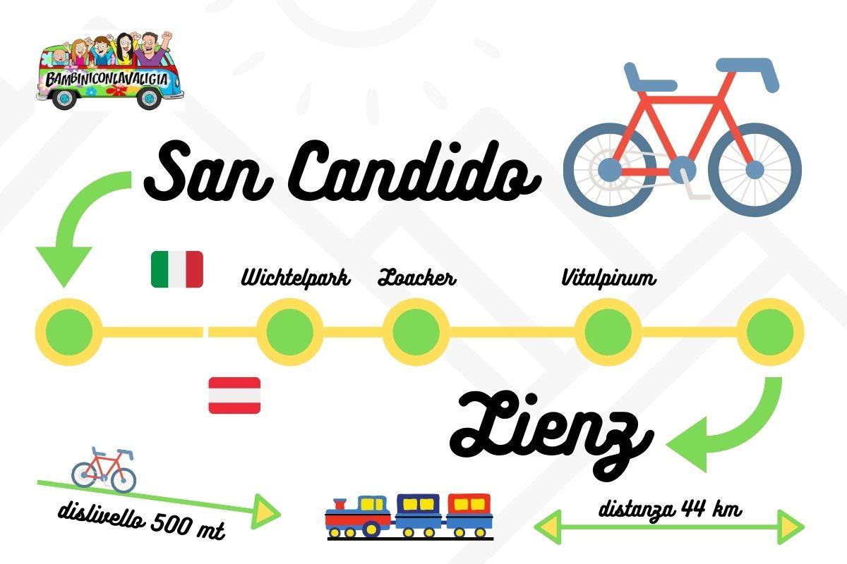San Candido Lienz